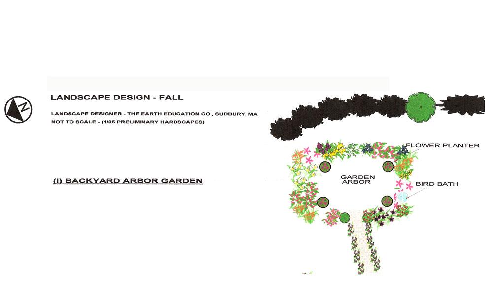fall garden plan