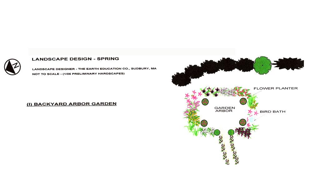 spring garden plan